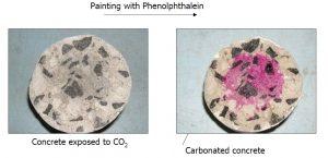 کربناتاسیون بتن