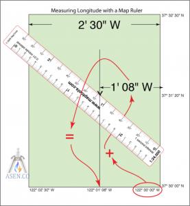 مقیاس و دستگاه مختصات در نقشه برداری